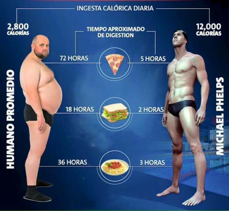 perder-peso-madrid-barrio-tres-olivos