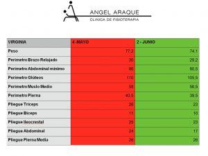 entrenador-personal-angel-araque