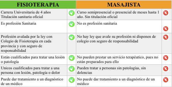 fisioterapeuta-y-masajistas